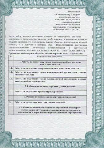 Приложение к СРО (лист1)